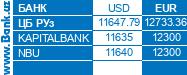 Bank.uz - все о банках Узбекистана