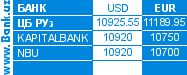 Bank.uz - O'zbekiston banklari haqida hamma narsa.